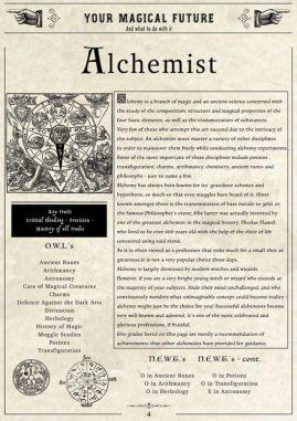 alcemist